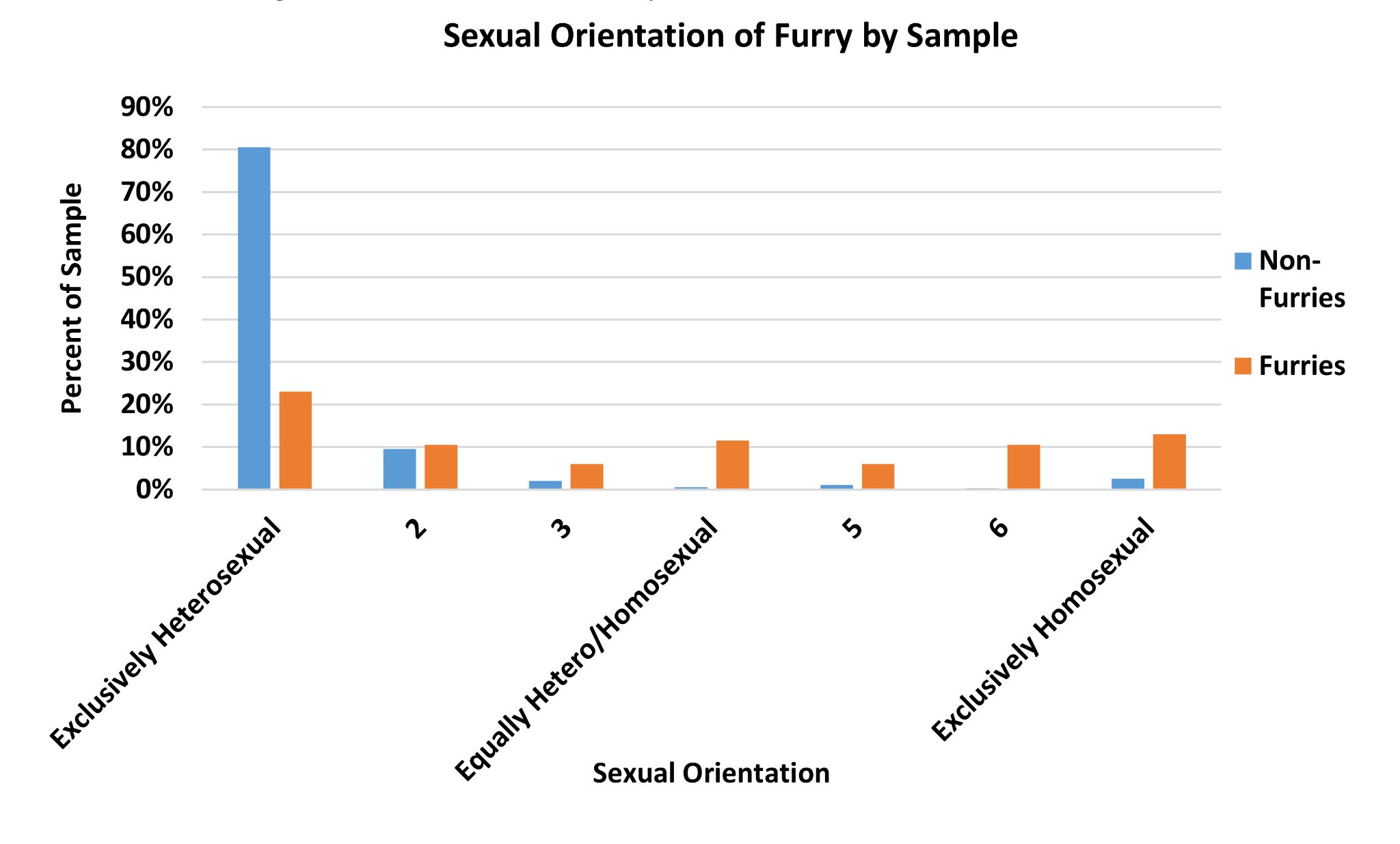 Furry Fandom, Christianity, and Sexuality | Page 13 | Fur